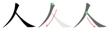 stroke order for 人